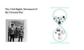 The Civil Rights Movement & the Vietnam War