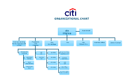 organizational structure of citibank What admired firms don't have  before the hay group finalized the 2009 list, they surveyed 70 of the contenders about their organizational structure,.