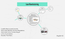 Copy of Copy of Lean Manufacturing