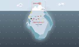 Copy of 중국의 분쟁_국제지역연구의 이해