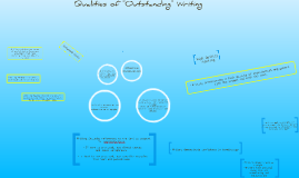 "English IV: Qualities of ""Outstanding"" Writing"