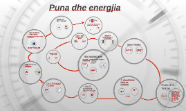 Puna dhe energjia