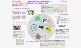 Copy of DEONTOLOGÍA EMPRESARIAL Y DESARROLLO ECONÓMICO