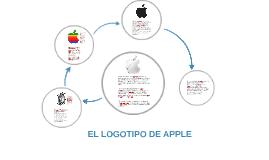Copy of La identidad corporativa de Apple, marca un antes y un despu