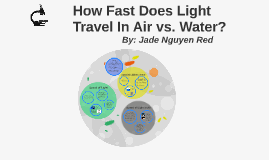 How Fast Does Light Travel In Air vs. Water?