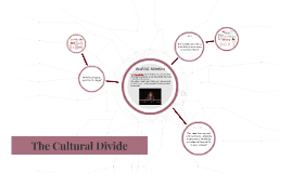 Copy of Cultural Divide