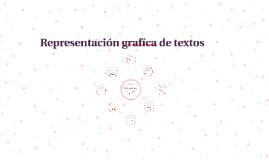 Copy of Representacion grafica de textos