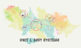 UNIT 1. BODY SYSTEMS