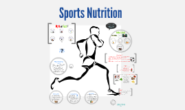 Copy of Sports Nutrition