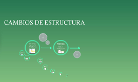 CAMBIOS DE ESTRUCTURA
