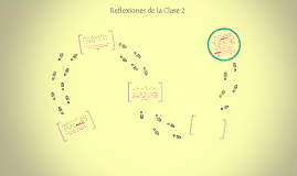 Copy of Reflexiones de la Clase 2