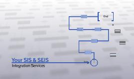 SIS > SEIS Integration