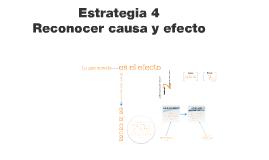 Estrategia 4 - Reconocer causa y efecto (Para la compresión lectora)