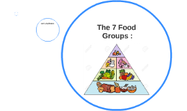 The 7 Food Groups by A ALM on Prezi