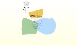 Diagram of my artistic practice