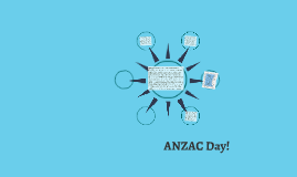 Why ANZAC Day is Important!