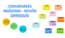 COMUNIDADES INDIGENAS  REGIN ORINOQUIA by on Prezi