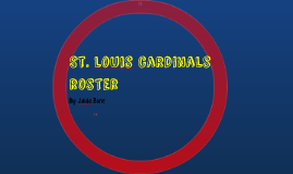 St. louis cardinals 2015 roster