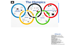 Olympics PPRP