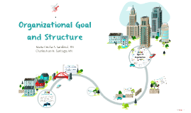 Organizational Goal and Structure