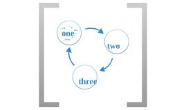 Math objective 4 technology project