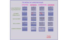 Copy of Cuadro comparativo- Teorias de aprendizaje