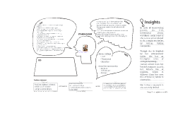 Empathy Map [d.school Design Thinking course assignment]