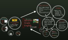 Co-Teach Curriculum Night ELA 7