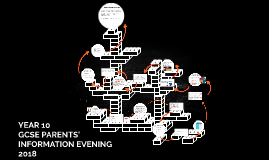 Year 10 GCSE PARENTS' INFORMATION EVENING2018
