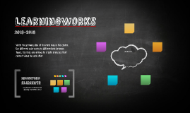 LearningWorks