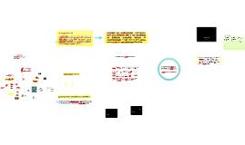 Copy of Copy of Revisão VI