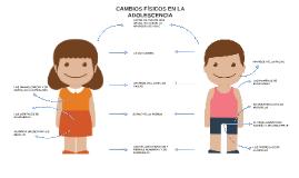 CAMBIOS FÍSICOS EN LA ADOLESCENCIA