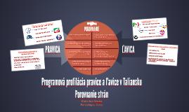 Programová profilácia pravice a ľavice v Taliansku