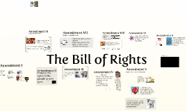 Chapter 3 Secton 4 The Bill of Rights