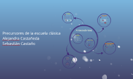 ESCUELA CLÁSICA, PRECURSORES