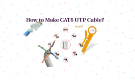 How to Make CAT6 UTP Cable?