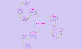 Copy of ICT Laws