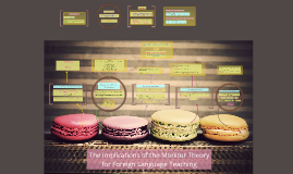 The Implications of the Monitor Theory for Foreign Language