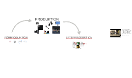 Skapandeprocessen - film i fokus