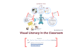 Copy of Copy of Visual Literacy in the Classroom