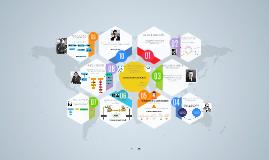 Modelos de Comunicación - Teoría de la Comunicación