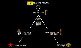 Les idéologies politiques V2