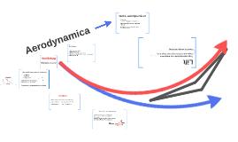 Aerodynamica