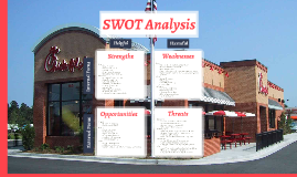 chickfila swot analysis You are here: home / marketing management / strategic management / a critical review of pestle, porter five forces and swot analysis frameworks.