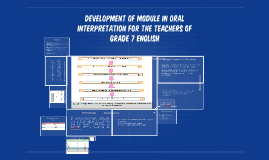 Development of Module in Oral Interpretation for the Teacher