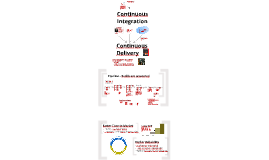 Continuous Delivery to Continuous Integration