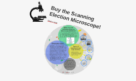 Buy the Scanning Election Microscope!