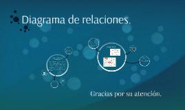 Copy of Diagrama de relaciones.