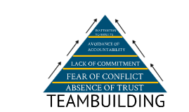 Copy of Copy of TEAM BUILDING