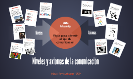 Niveles y axiomas de la comunicación